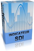 Formations au scalping - Indicateur SDI