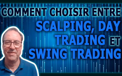 Scalping – day trading – swing trading