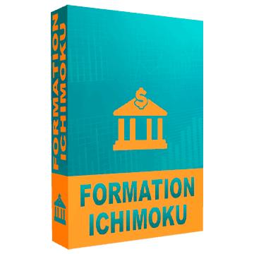 Formation Ichimoku Kinko Hyo