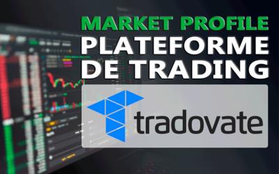 Market Profile Plateforme de trading Tradovate